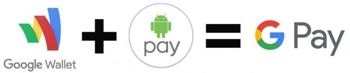 Что такое Android Pay