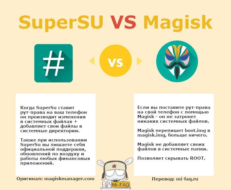 Что лучше SuperSu или Magisk