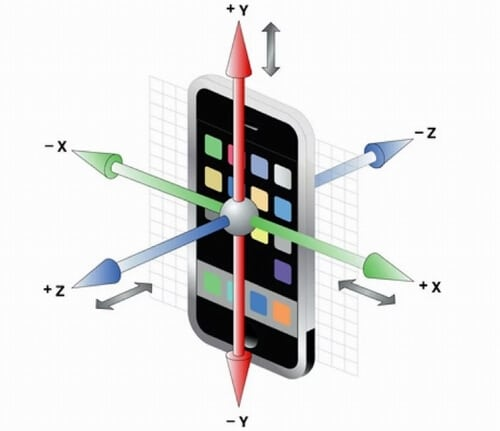 Акселерометр на телефонах Xiaomi
